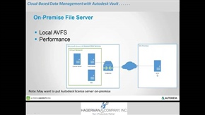 Cloud-Based Data Management with Autodesk Vault