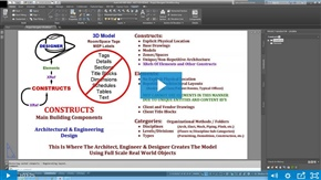 AutoCAD Architecture & AutoCAD MEP: The Project Navigator