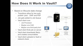 The Importance of Automated Publishing in Vault